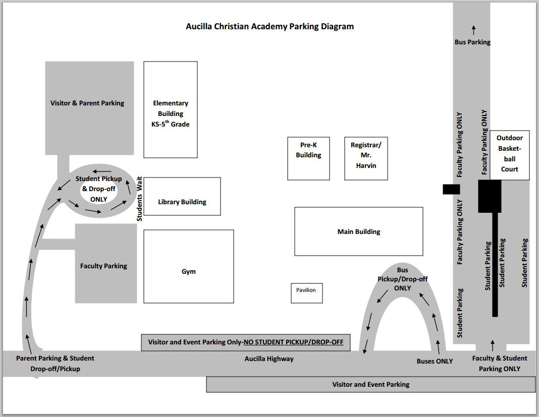 parking & student drop-off/pickup at aucilla christian academy please use  the diagram below to know where to drop-off or pic